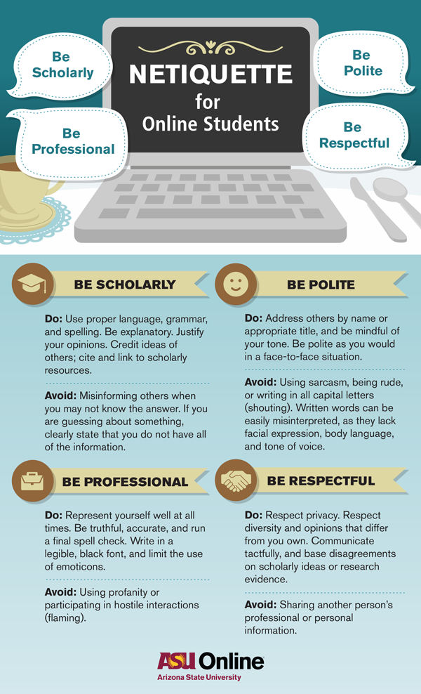 Internet etiquette of examples Cyber